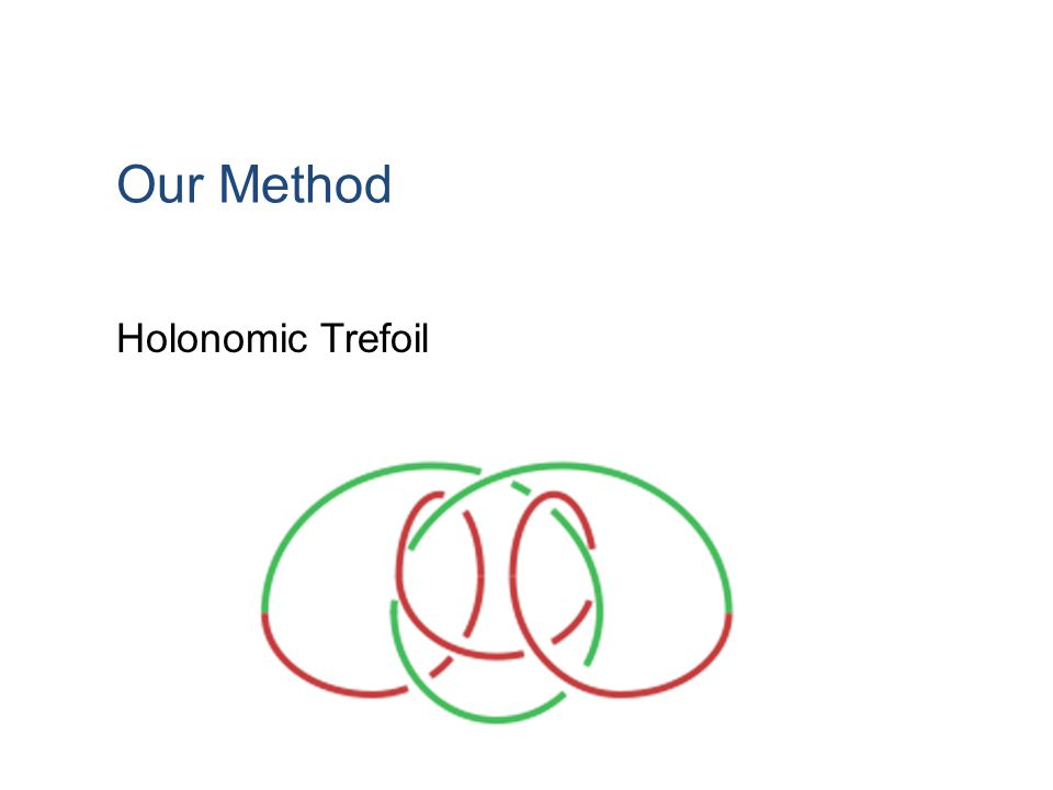 Our Method Holonomic Trefoil