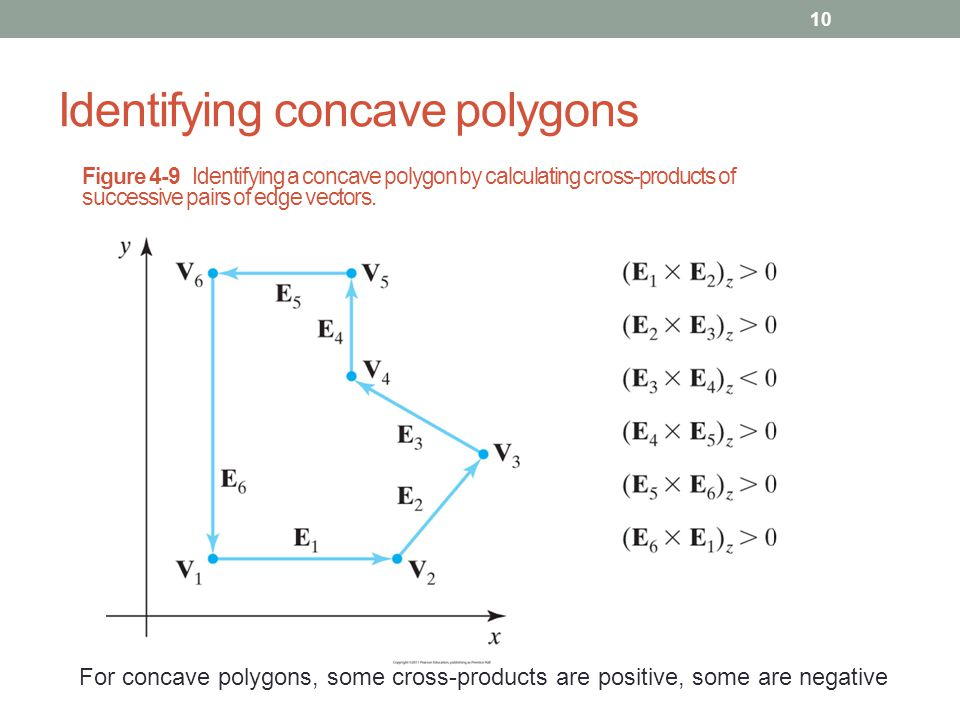 Identifying concave polygons