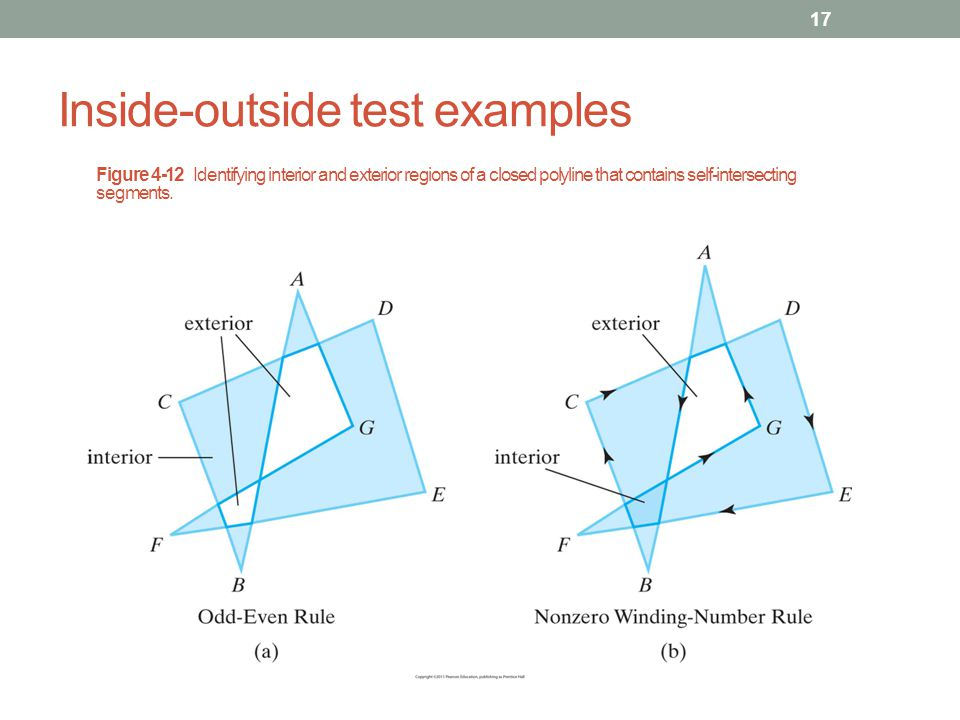 Inside-outside test examples