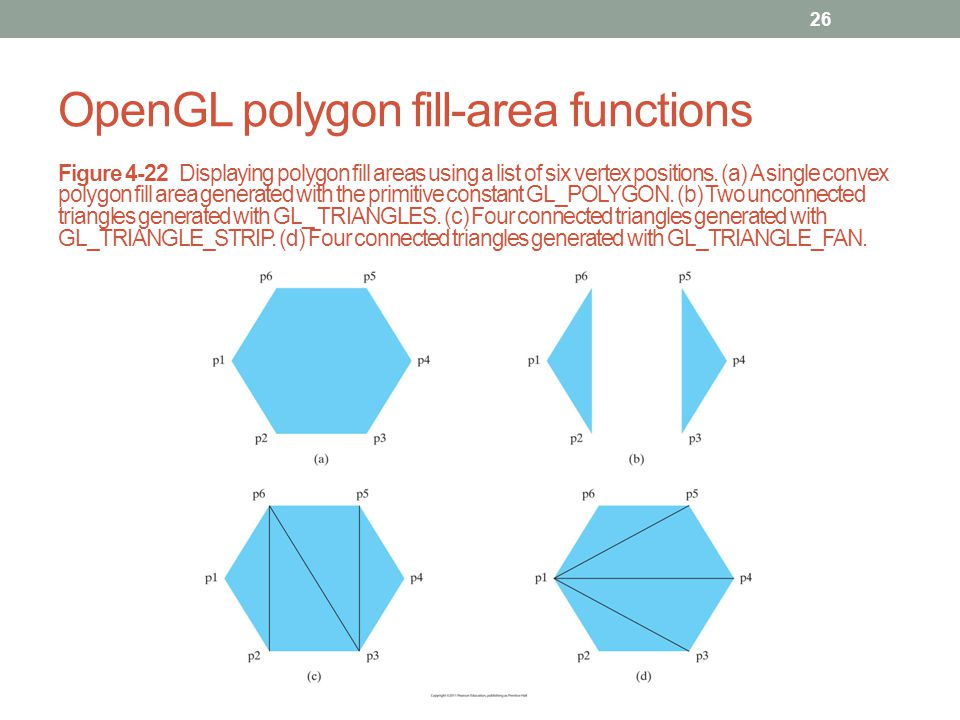 OpenGL polygon fill-area functions