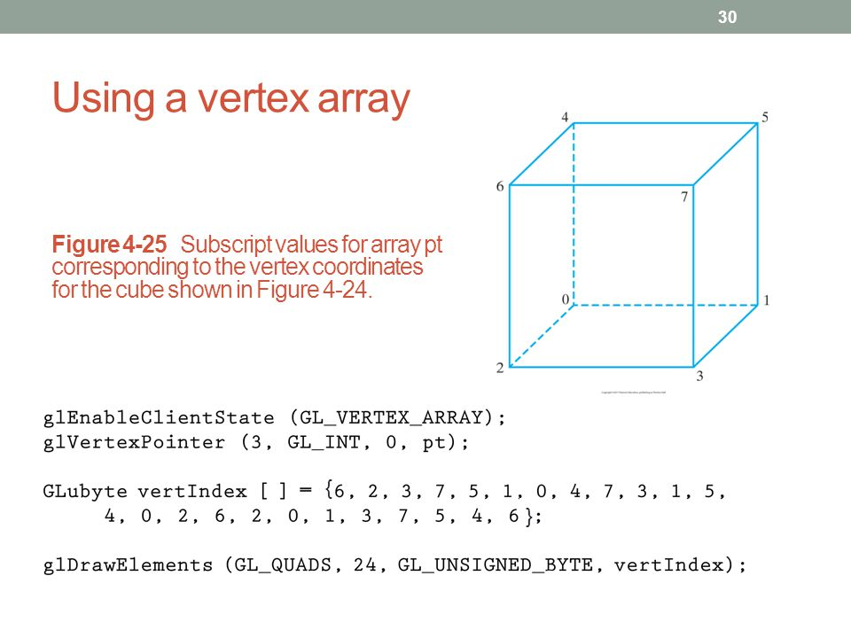 Using a vertex array Figure 4-25 Subscript values for array pt corresponding to the vertex coordinates for the cube shown in Figure 4-24.