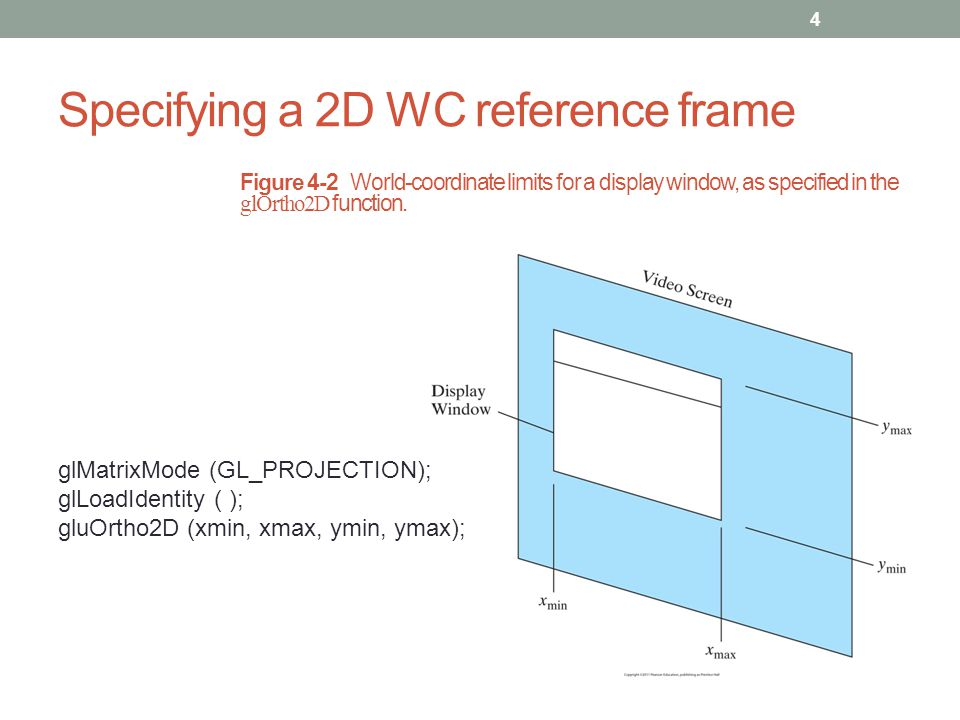 Specifying a 2D WC reference frame