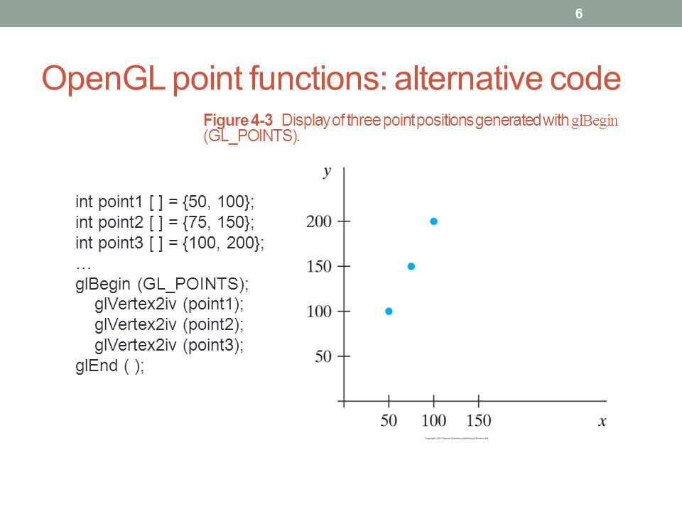 OpenGL point functions: alternative code