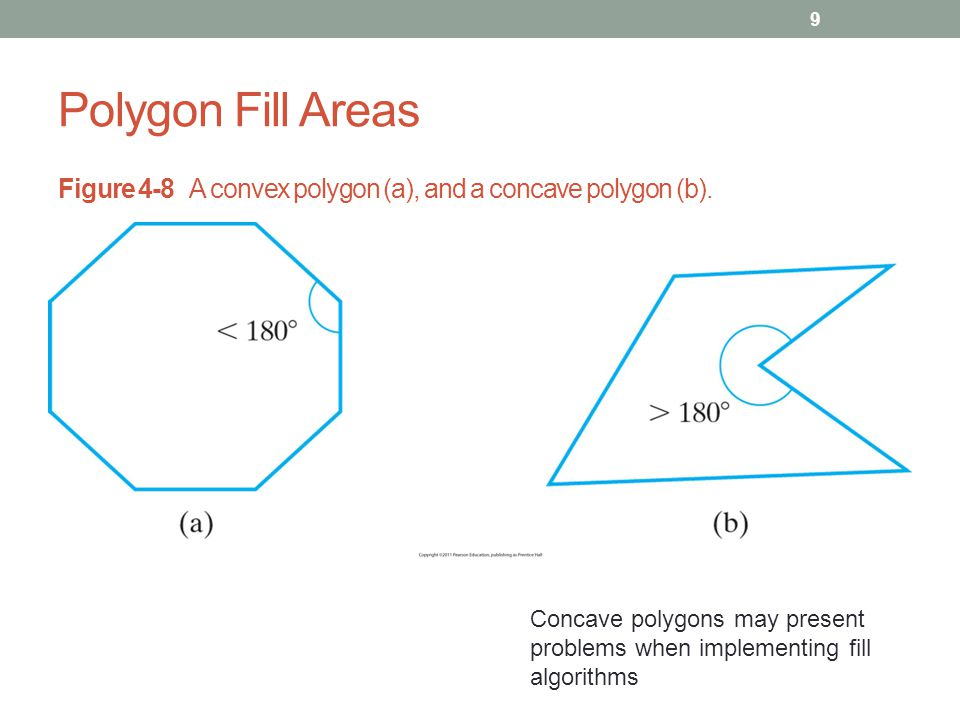 Polygon Fill Areas Figure 4-8 A convex polygon (a), and a concave polygon (b).