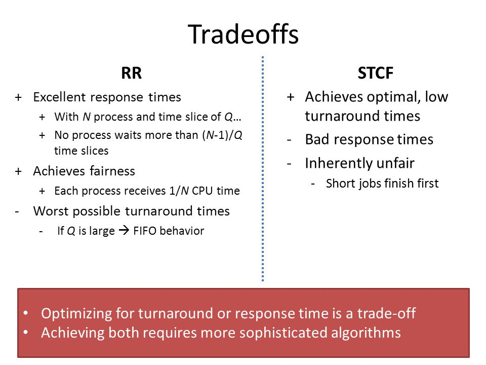 Tradeoffs RR STCF Achieves optimal, low turnaround times
