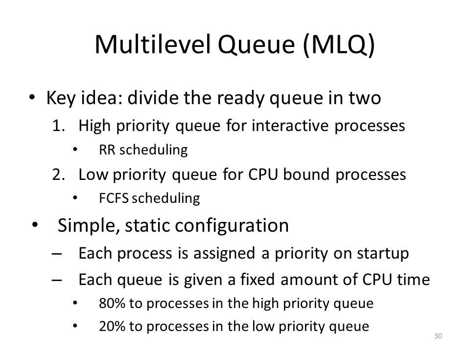 Multilevel Queue (MLQ)
