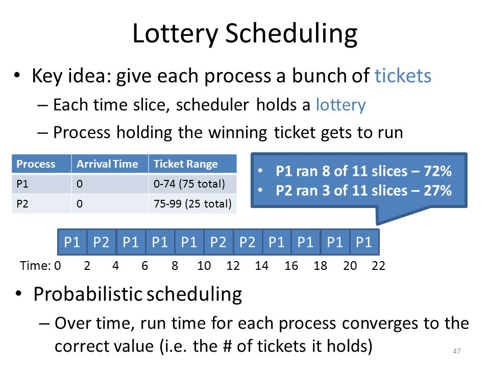 Lottery Scheduling Key idea: give each process a bunch of tickets