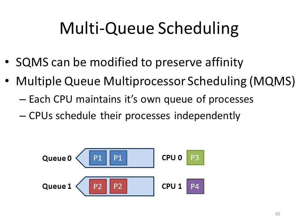 Multi-Queue Scheduling