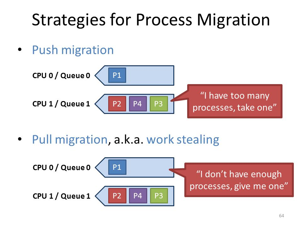 Strategies for Process Migration