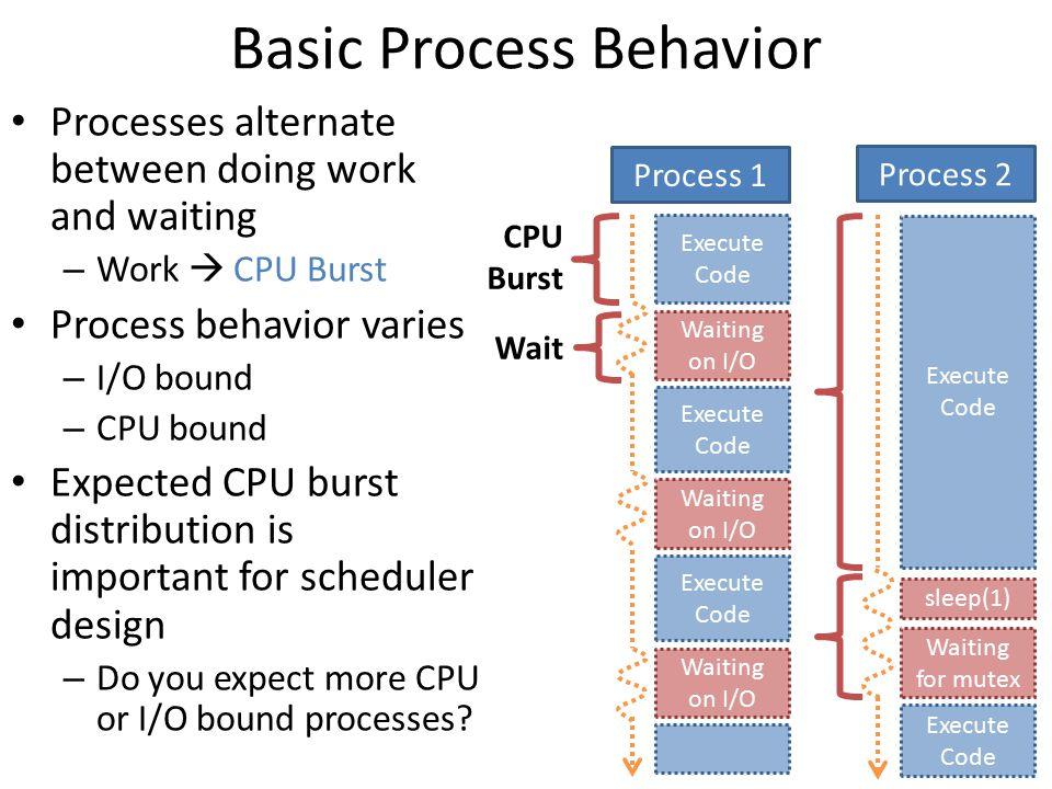 Basic Process Behavior