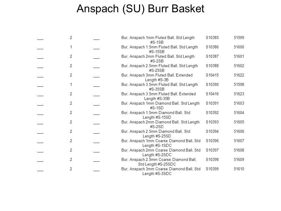 Anspach (SU) Burr Basket