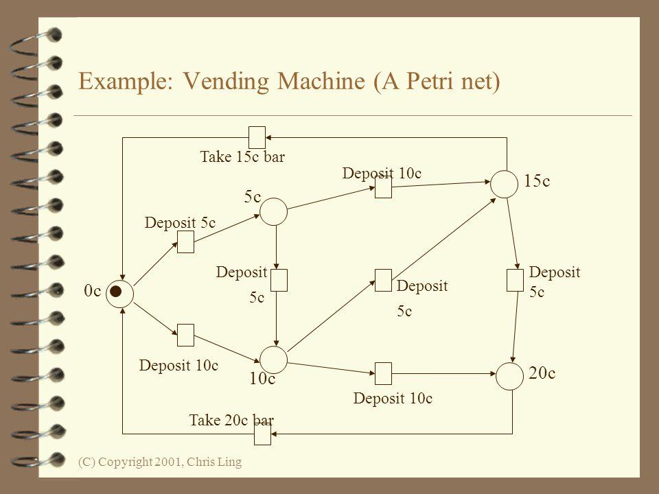 Example: Vending Machine (A Petri net)