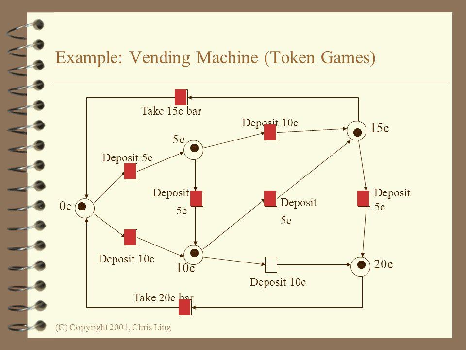 Example: Vending Machine (Token Games)