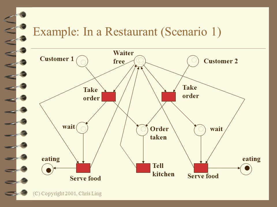 Example: In a Restaurant (Scenario 1)