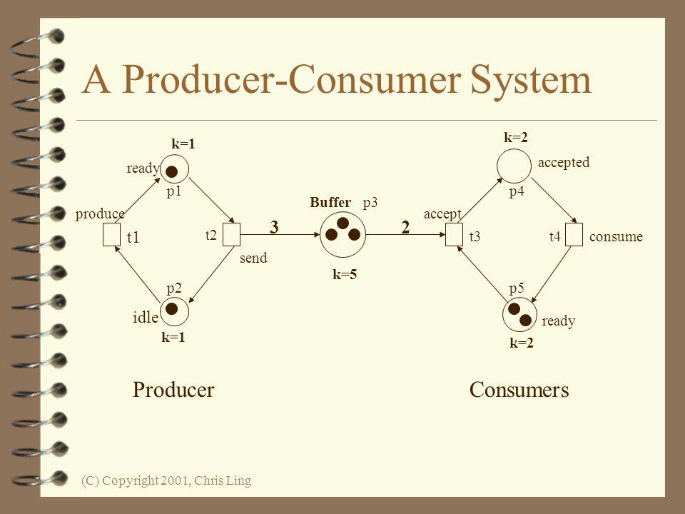 A Producer-Consumer System