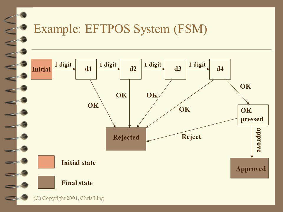 Example: EFTPOS System (FSM)