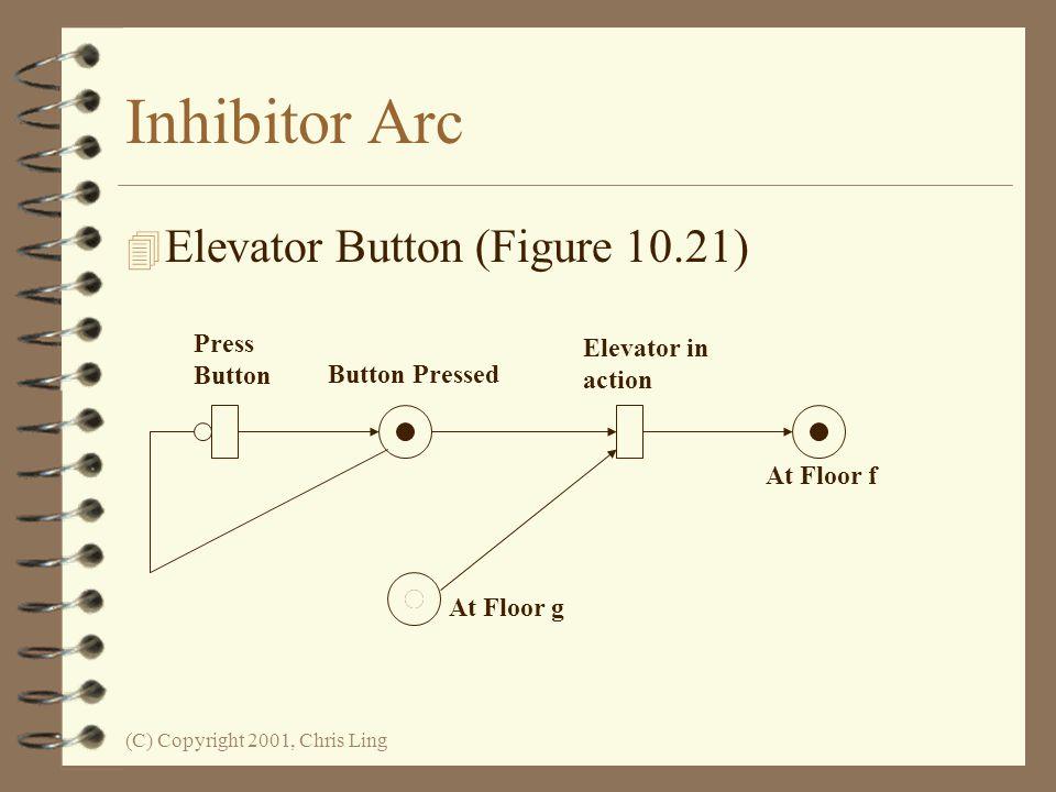 Inhibitor Arc Elevator Button (Figure 10.21) Press Elevator in Button