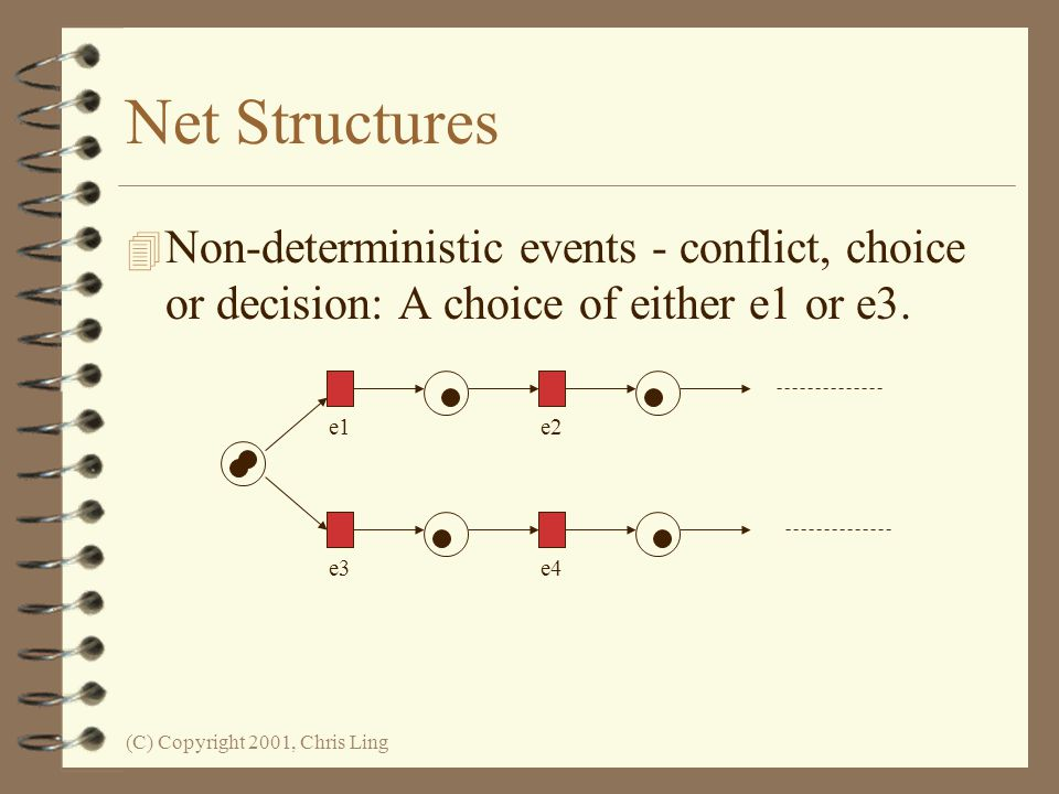 Net Structures Non-deterministic events - conflict, choice or decision: A choice of either e1 or e3.