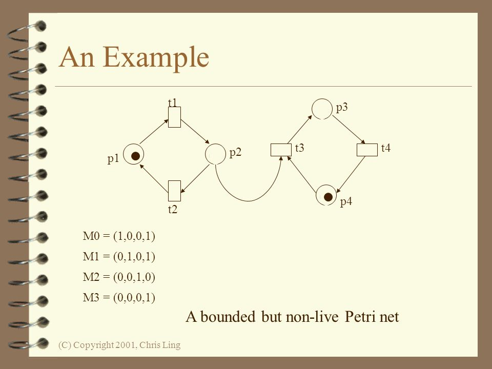 An Example A bounded but non-live Petri net t1 p3 t3 t4 p1 p2 p4 t2