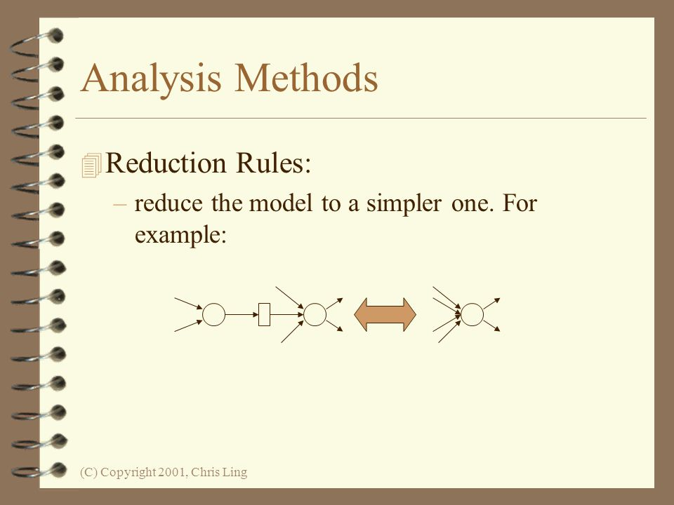 Analysis Methods Reduction Rules: