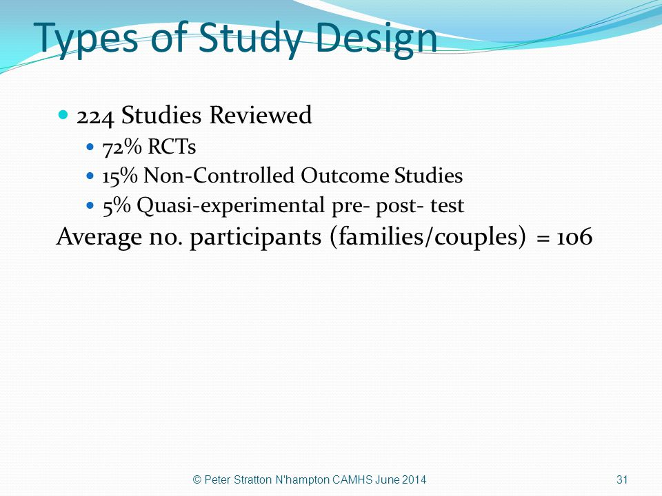 Types of Study Design 224 Studies Reviewed