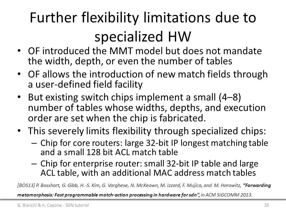 Further flexibility limitations due to specialized HW