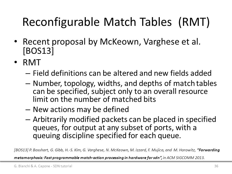 Reconfigurable Match Tables (RMT)