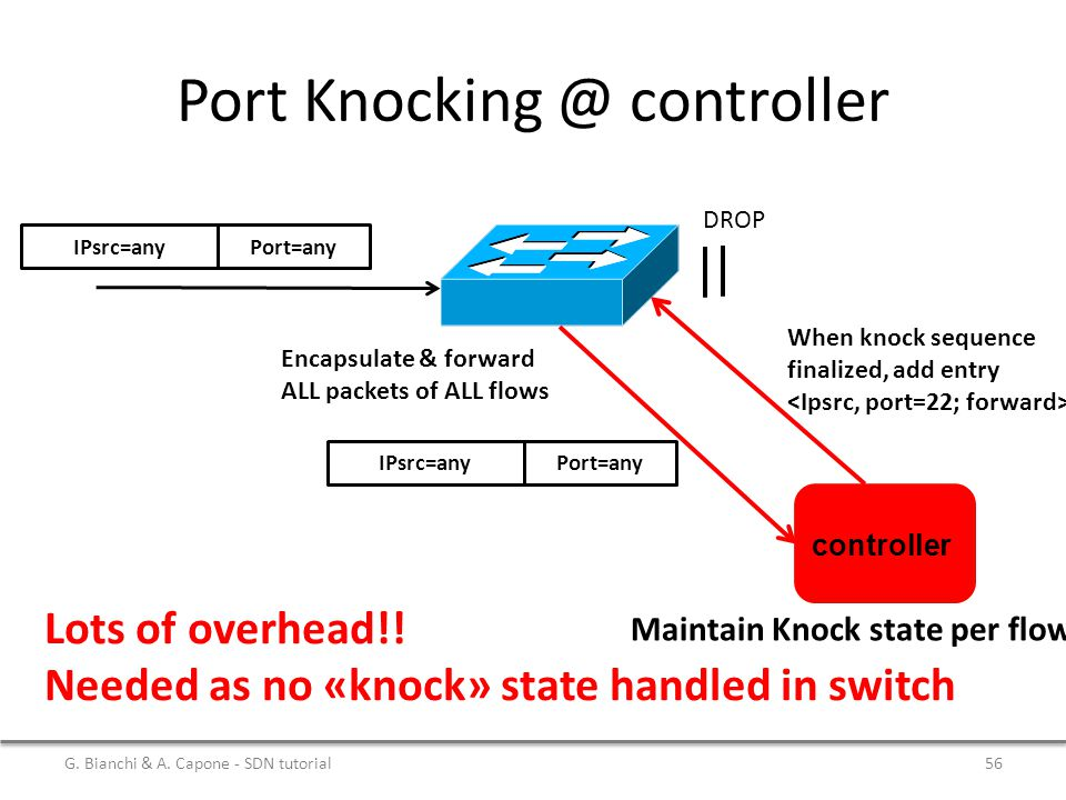Port Knocking @ controller