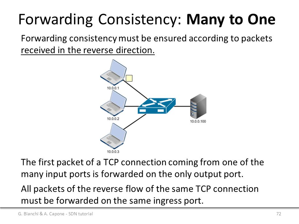 Forwarding Consistency: Many to One