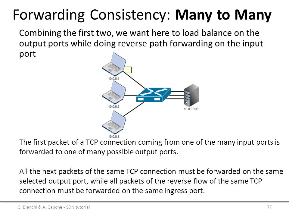 Forwarding Consistency: Many to Many