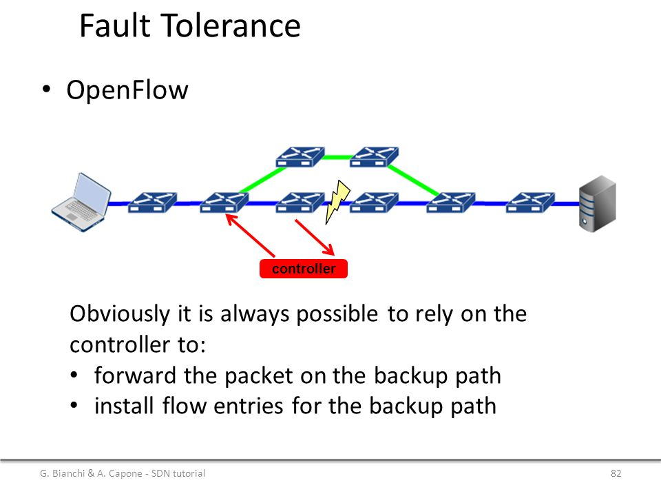 Fault Tolerance OpenFlow