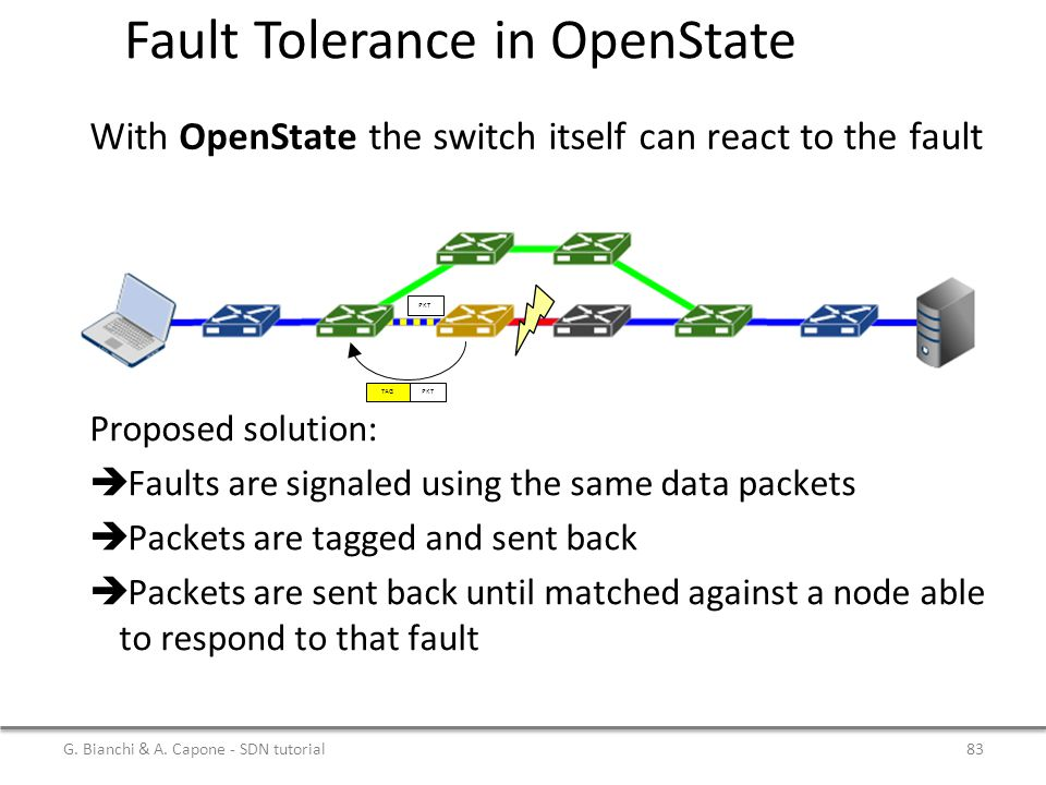 Fault Tolerance in OpenState