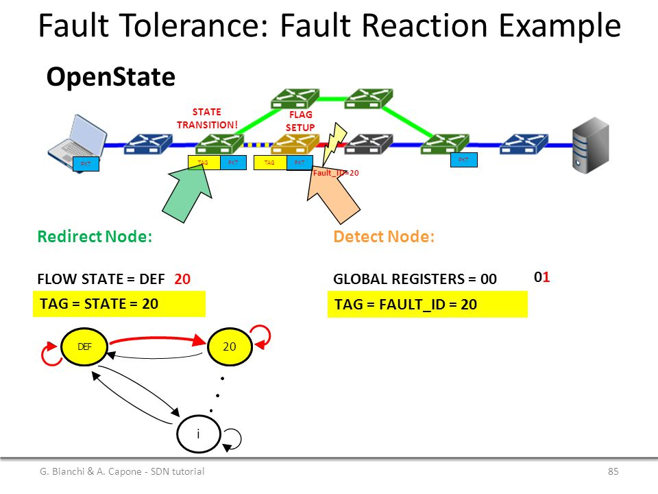 Fault Tolerance: Fault Reaction Example