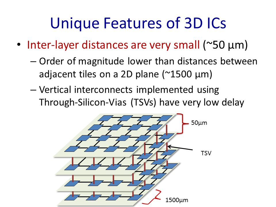 Unique Features of 3D ICs