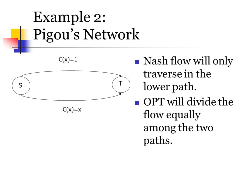 Example 2: Pigou's Network