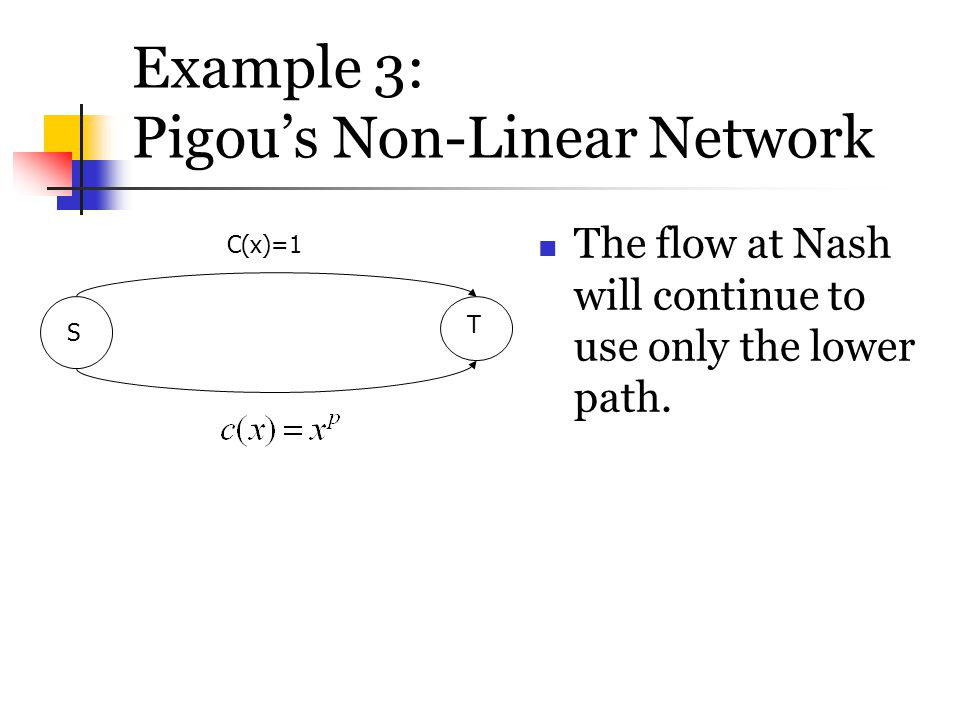 Example 3: Pigou's Non-Linear Network