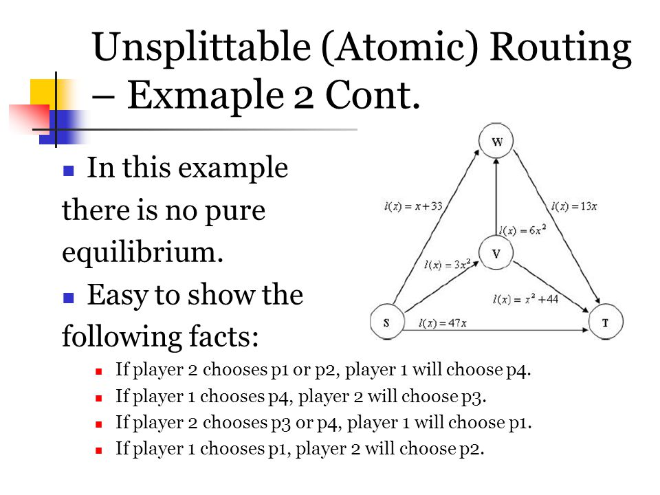 Unsplittable (Atomic) Routing – Exmaple 2 Cont.
