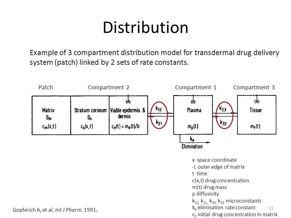 Distribution Example of 3 compartment distribution model for transdermal drug delivery. system (patch) linked by 2 sets of rate constants.