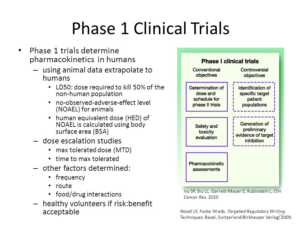 Phase 1 Clinical Trials Phase 1 trials determine pharmacokinetics in humans. using animal data extrapolate to humans.
