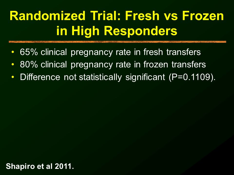 Randomized Trial: Fresh vs Frozen in High Responders