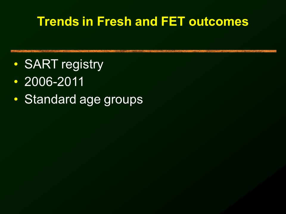 Trends in Fresh and FET outcomes