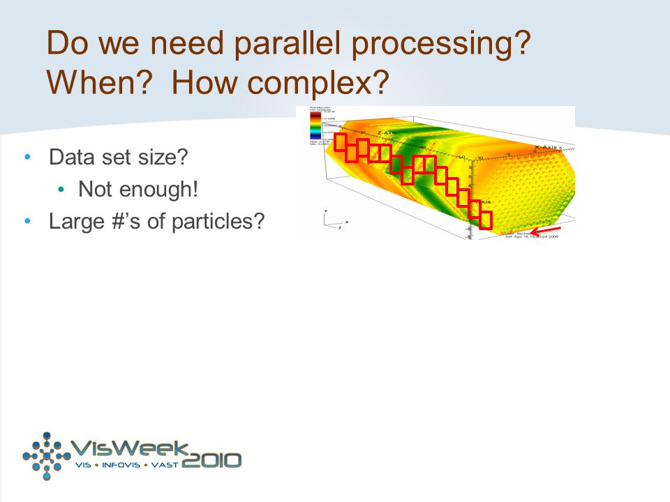 Do we need parallel processing When How complex