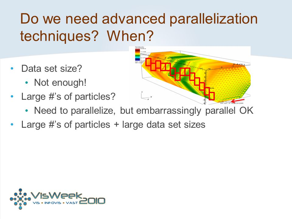 Do we need advanced parallelization techniques When