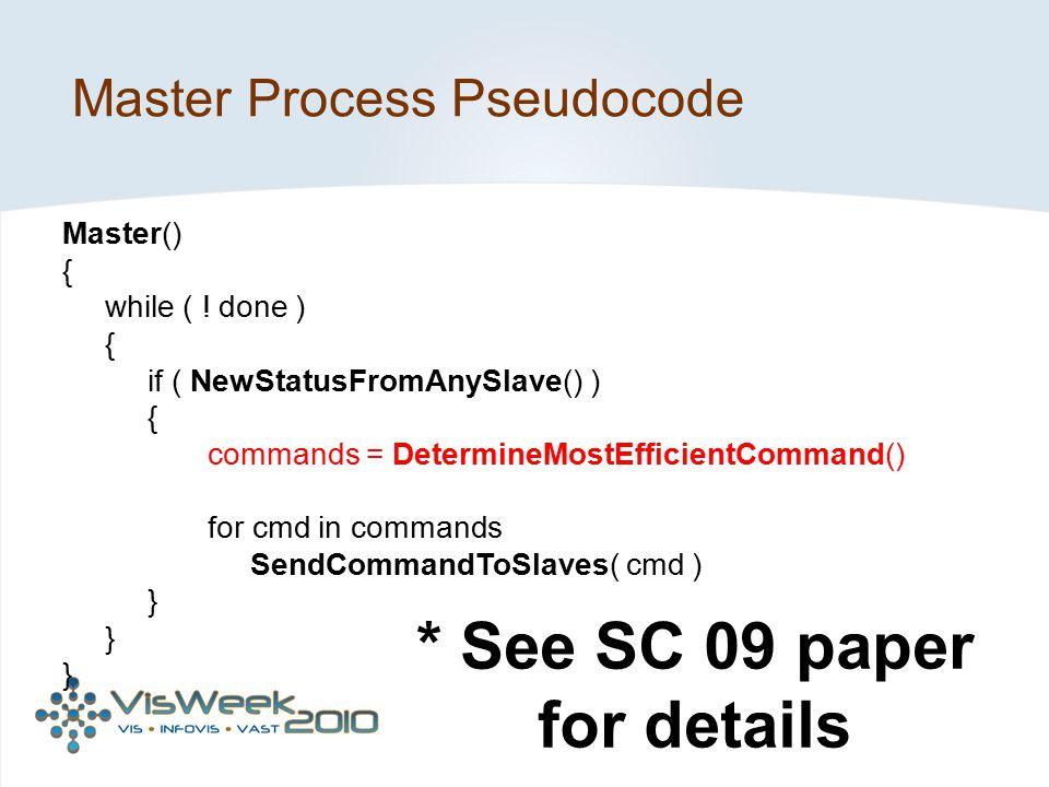 Master Process Pseudocode