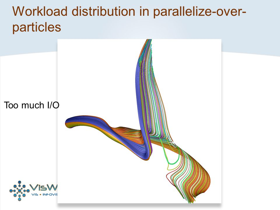 Workload distribution in parallelize-over-particles