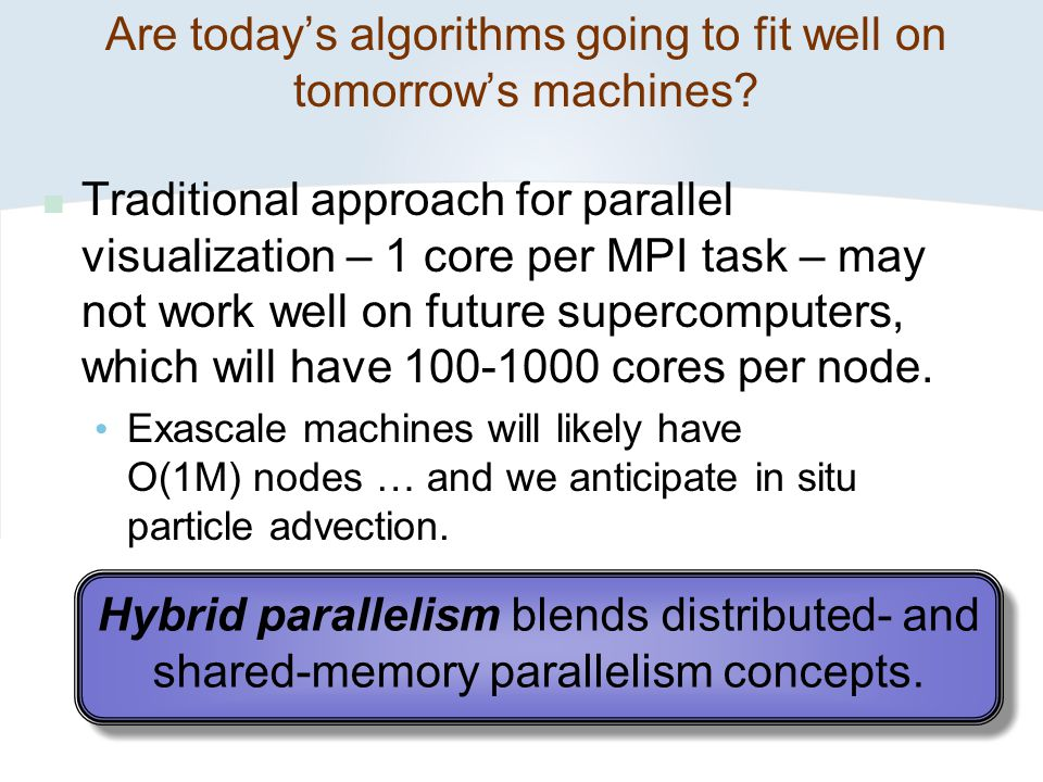 Are today's algorithms going to fit well on tomorrow's machines