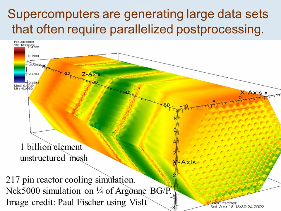 Supercomputers are generating large data sets that often require parallelized postprocessing.
