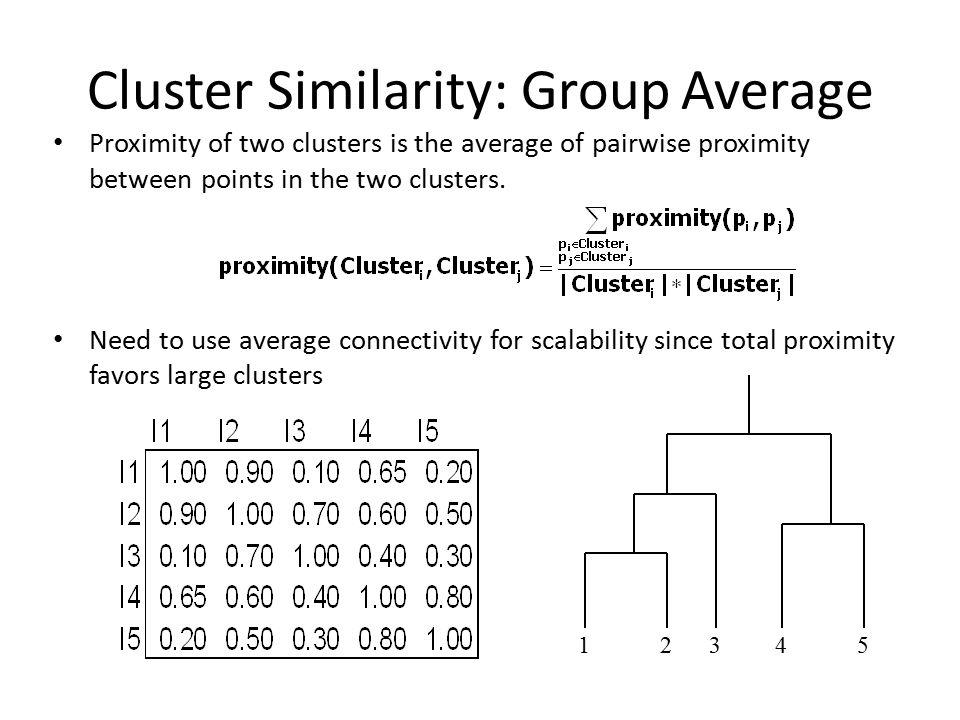 Cluster Similarity: Group Average