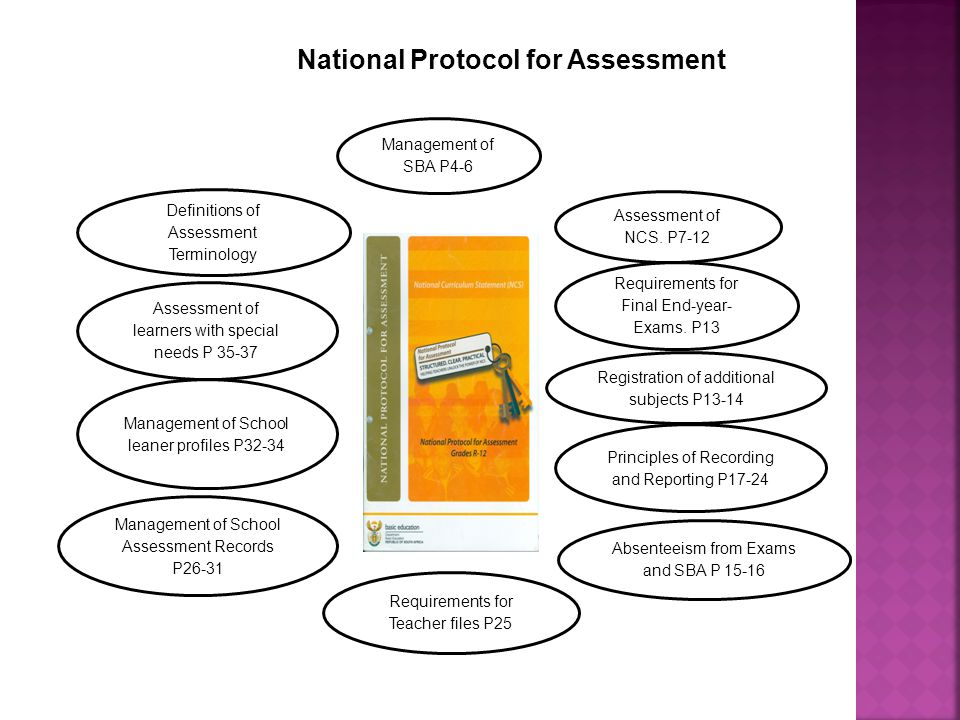 National Protocol for Assessment