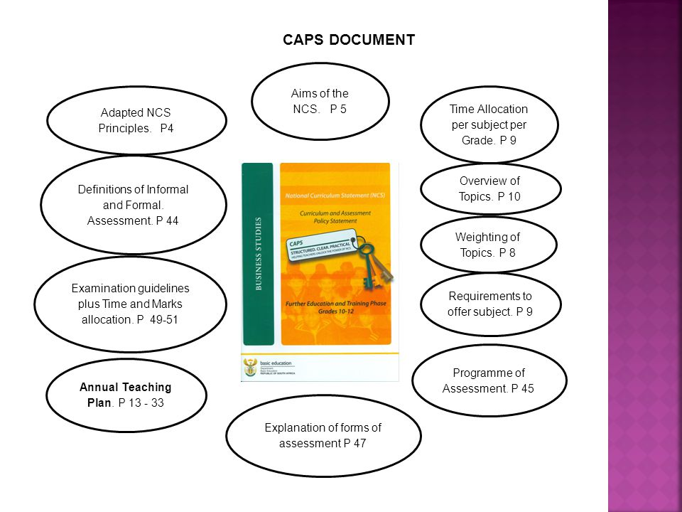 CAPS DOCUMENT Aims of the NCS. P 5 Adapted NCS Principles. P4